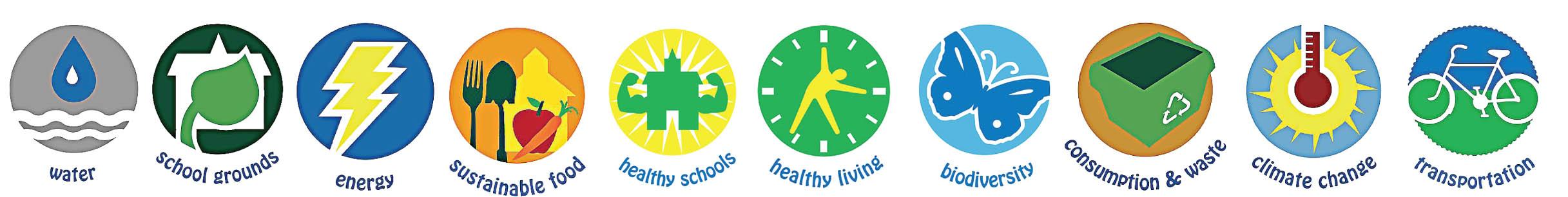 Eco Schools Icons